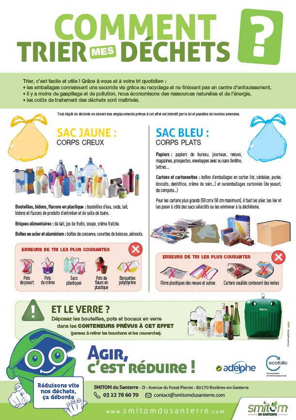 Consignes tri des déchets